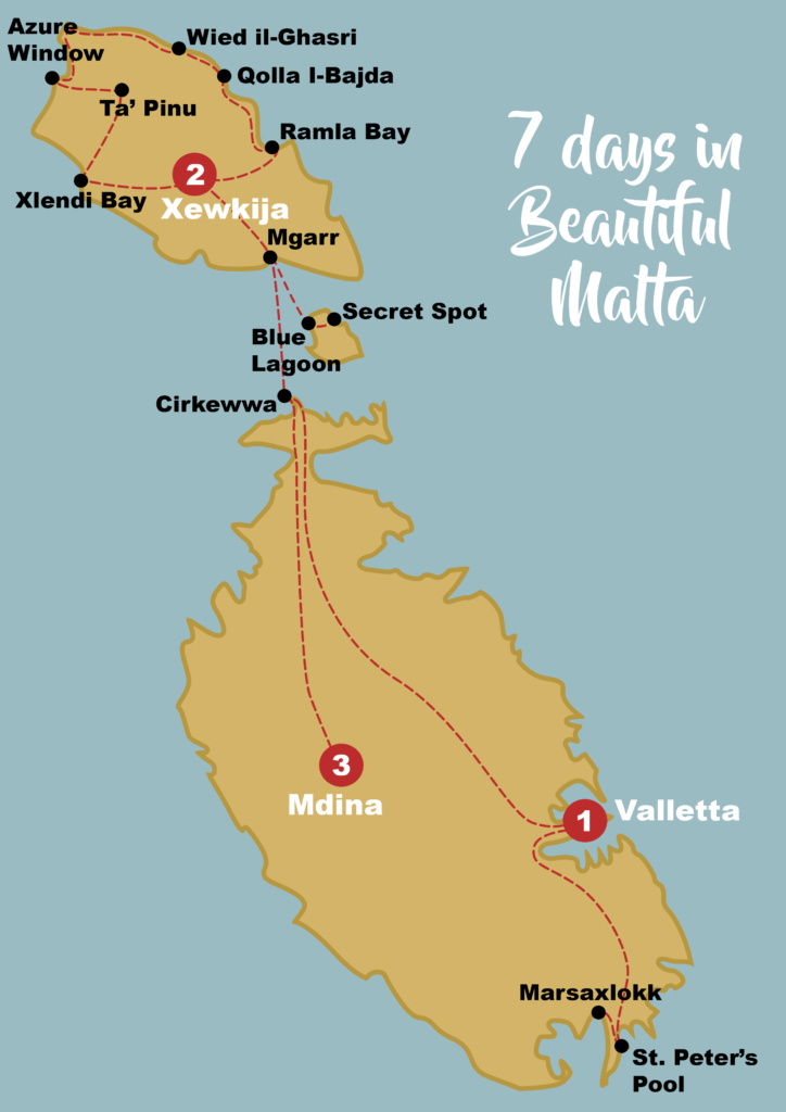 Itinerary for 7 days in Malta