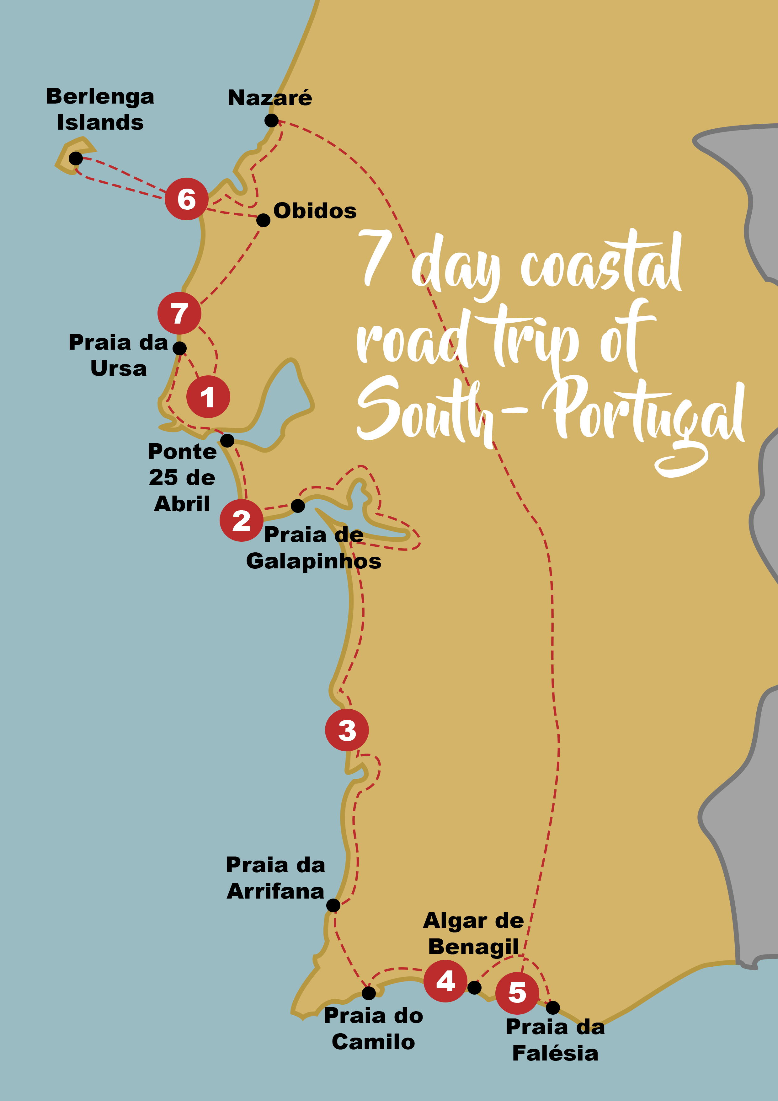 Our 7 day Portugal road trip itinerary best travelled in a van